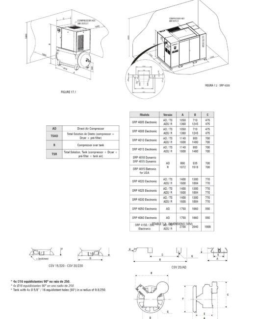 SRP4000 DIMENTIOS